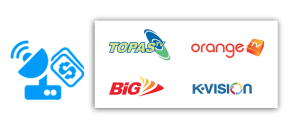 Jual voucher Orange TV Murah di Chip Sakti
